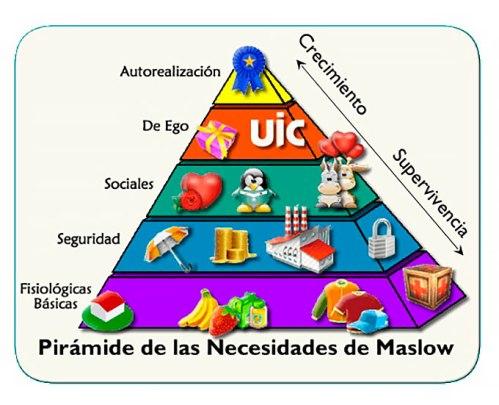pirâmide-de-maslow-marketing-digital